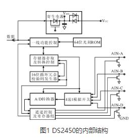 一线式4通道逐次逼近式A/D转换器DS2450的...
