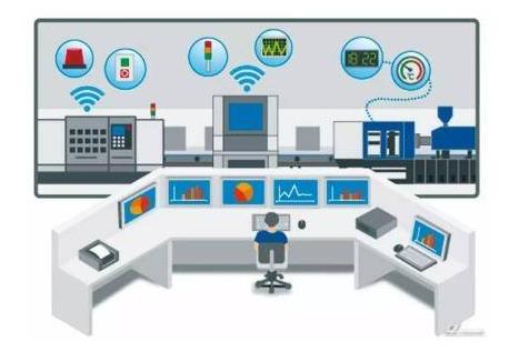 传感器已成物联网和工业物联网的重要切入点