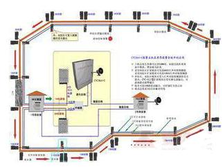 工厂周界报警方案的设备组成和安装
