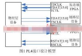 采用可编程逻辑器件实现PL4通用接口的设计