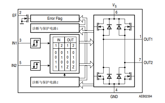TLE5205直流驱动芯片的中文数据手册免费下载