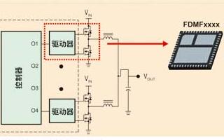 多芯片驅動器加FET技術解決小型化DC/DC應用...