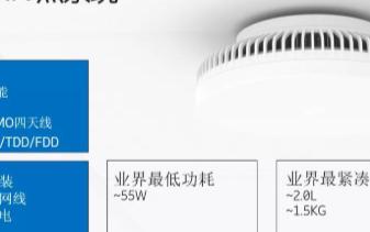 爱立信和安徽移动助力淮上区万达广场实现5G信号满格网络畅通