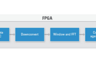 利用NI FlexRIO FPGA??楹褪逝淦髂?..