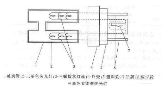 三基色灯管安装图解