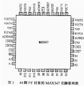 MAXIMD/A转换器MAX547的工作原理、性...