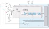 ADI實施信號處理設計生命體征監測系統解決方案
