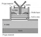 基于非周期性亞波長偏振分束光柵的894 nmNSPG-VCSEL