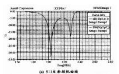 收发分频双线极化微带天线有什么样的应用