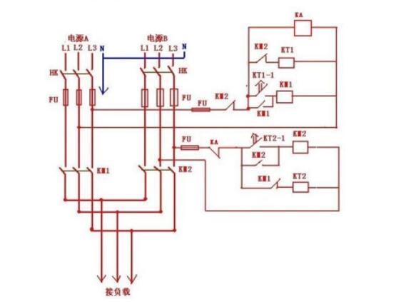双电源供电原理_双电源供电规范要求