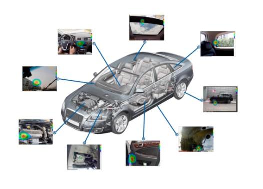 嵌入式自动化机器学习算法的应用场景有哪些?