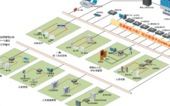火电厂安全防范系统的设计方案和功能亮点介绍