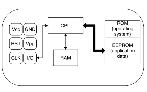 RFID详细介绍资料RFID Handbook PDF电子书免费下载
