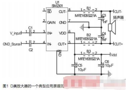 D類音頻放大器的工作原理和在便攜式設備中實現應用設計