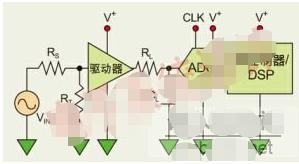 基于高分辨率模数转换器架构实现运算放大器与ADC...
