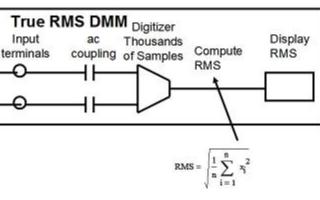 在選擇噪聲測量設備時如何考慮規格參數