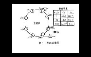 大功率宽带MOSFET运算放大器PA85的性能特...