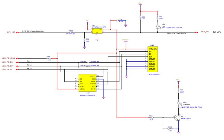 STM32446E-EVA評估板的電路原理圖免費下載