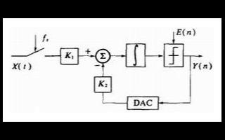 Σ-Δ調制器基本結構、原理及非線性誤差校正方法