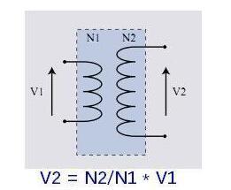 测量漏感为什么要短路副边_原理是什么