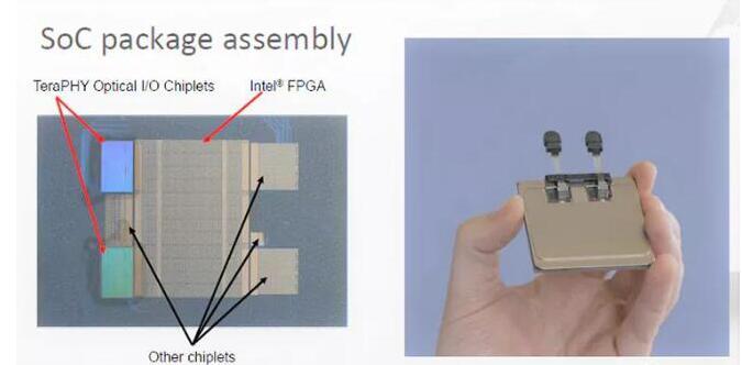芯片互連卡脖的解決方案