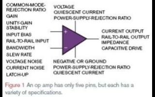 如何选择运算放大器,性能参数如何确定