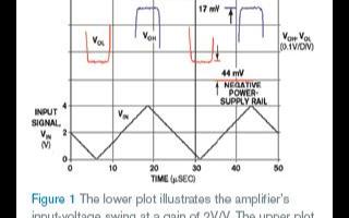 单电源运算放大器到底能不能实现输出的轨对轨摆动