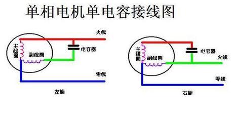 单相电机转动的原理和接线