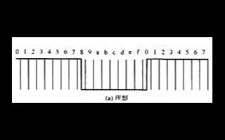采用可编辑逻辑器件实现MVB总线分析结构的设计