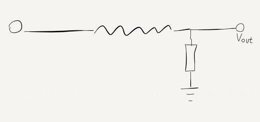 RL低通滤波器的原理是什么