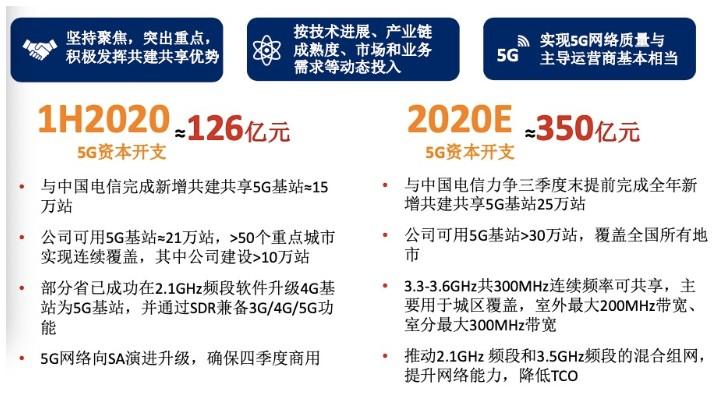 中国联通完成全年新增共建共享5G基站,将覆盖全国...