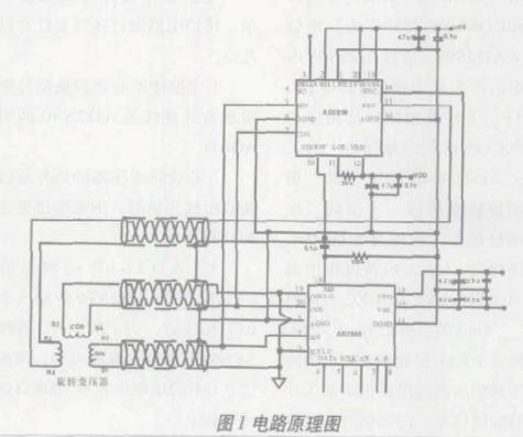 基于TS262N21E11無刷旋轉變壓器實現測量...