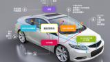 汽車電子架構升級,零部件廠商迎來新商機