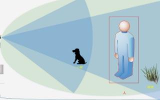 区域型智能主动安全警戒产品实现区域安全防范报警