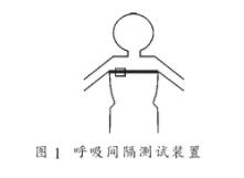 基于單片機和儀表放大器AD620實現人體基本參數測試儀的設計