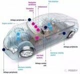 MEMS技术传感器成为汽车传感器的主要部件