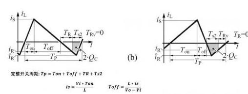 怎样利用滤波器来对电感电流的三角波进行测量?
