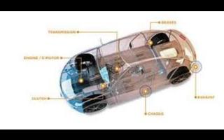 全球汽车位置传感器的排名情况