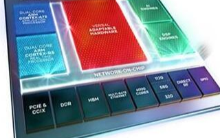 FPGA的下一代形態搶先看