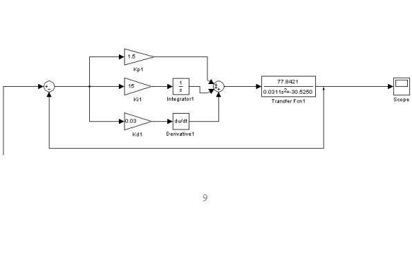 磁懸浮小球控制系統的實驗說明