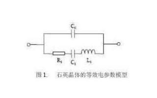 基于π网络零相位法实现石英晶体静电容测量系统的设计