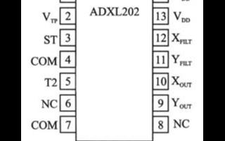 双轴加速度测量系统ADXL202的性能特点和应用场景