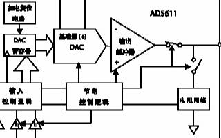 低功耗10位DAC AD5611的性能特点和应用...