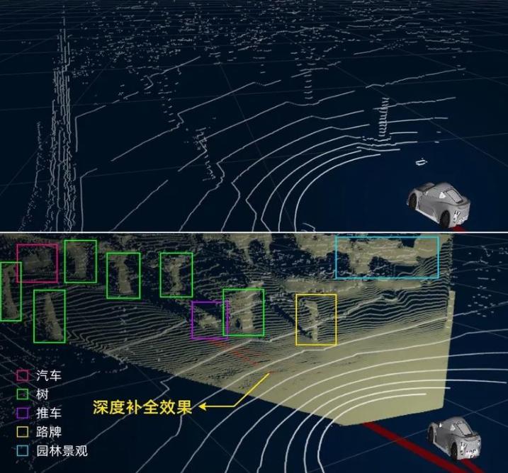 阿里达摩院实现低成本激光雷达,自动驾驶技术再升级