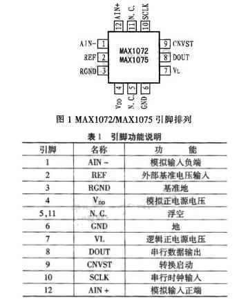 10位模数转换器MAX1072/75的性能特点和...