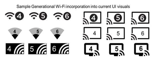为什么说Wi-Fi6和5G有同样举足轻重的地位?
