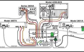利用測試夾具對功率半導體器件的測試解決方案