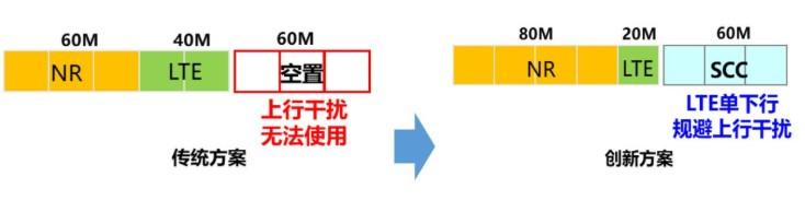 深圳移动持续为用户提供极致的45G协同应用体验