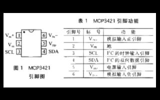 △-∑A/D轉換器MCP3421的工作原理和應用分析