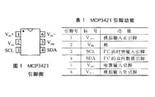 △-∑A/D转换器MCP3421的工作原理和应用...